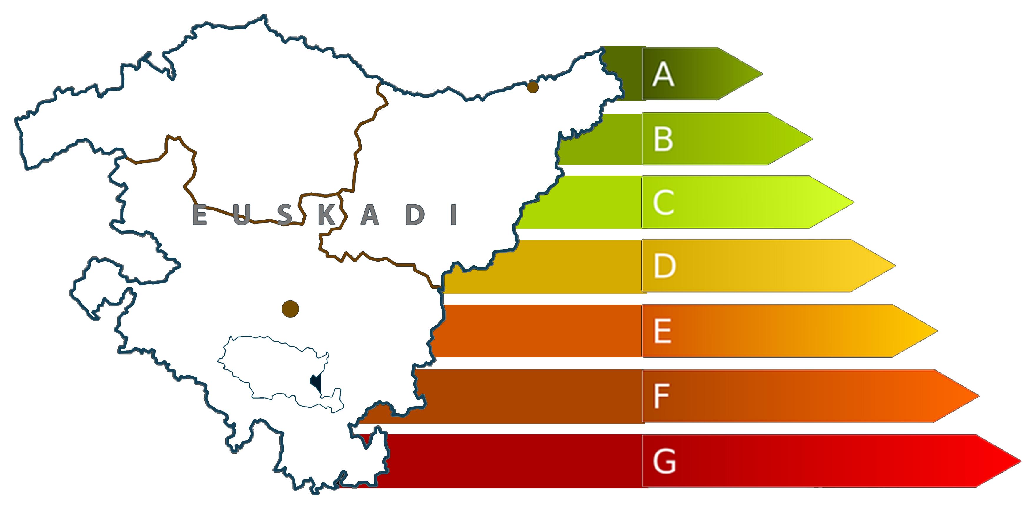 Nueva normativa CERTIFICADOS EFICIENCIA ENERGÉTICA